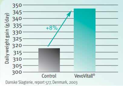 DSM VevoVitall Reduction in Scours and Medication - 1
