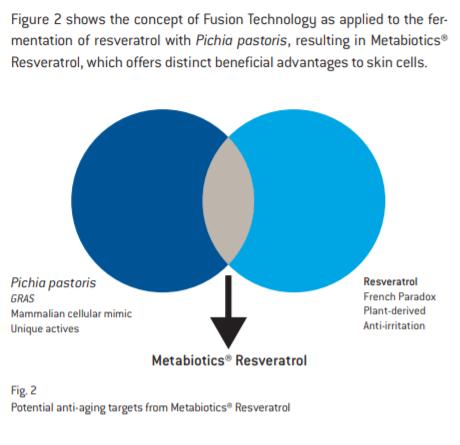 Lonza Metabiotics Resveratrol ECT GEO Product Information