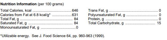 Stepan Company NEOBEE M-20 Nutrition Information (per 100 grams)