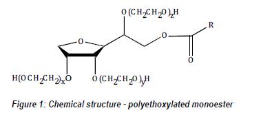 Croda ECO Tween 20 Chemical Structure - Polyethoxylated Monoester