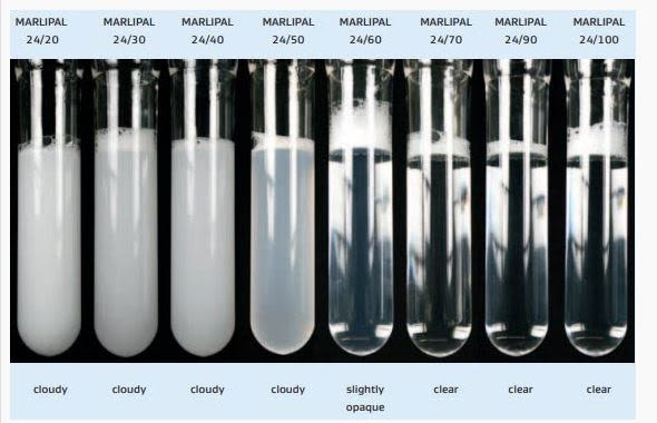 Sasol MARLIPAL 24/20 Solubility In Water And Gel Formation