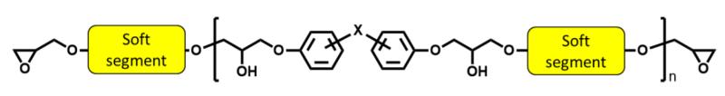 Mitsubishi Chemical jER YX7105 Molecular Structure