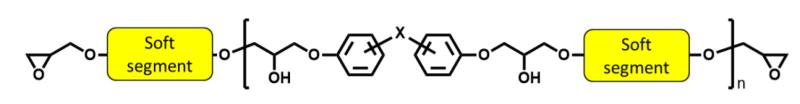 Mitsubishi Chemical jER YX7110 Molecular Structure