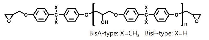 Mitsubishi Chemical jER 4250 Molecular Structure