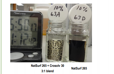 Croda Crosolv 30 Applications Testing – Crude Oil Cleaning