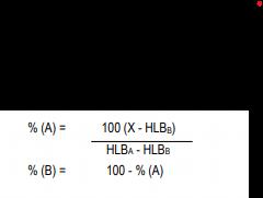Croda ECO Tween 20 Formulating Guidelines for Emulsion Systems - 1