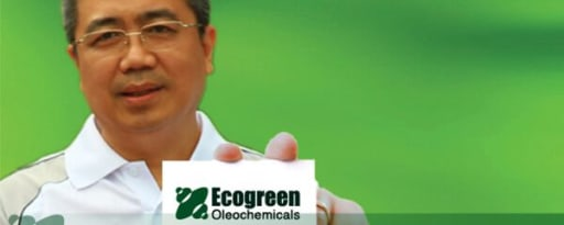 Ecocerol™ product card banner